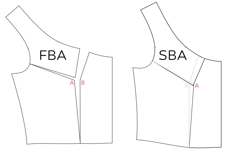 Deer&Doe Cardamome - SBA/FBA